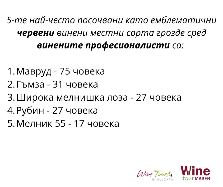 Винен туризъм в България през погледа на винения любител и пътешественик - резултати от проведена анкета